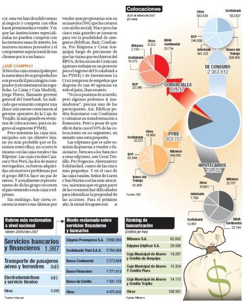 Grandes ligas Bancos, cajas, edpymes  I TRIM. 2007